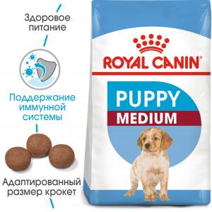 Royal Canin Medium Puppy корм для цуценят з 2 до 12 міс 15 кг.